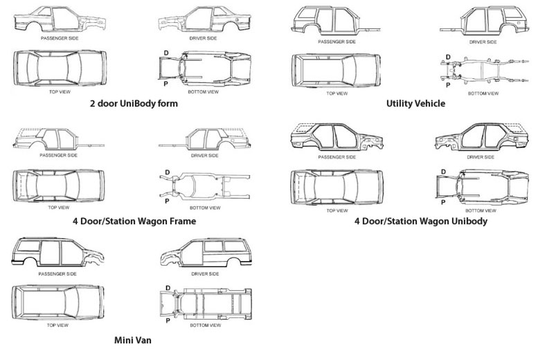 Rental Car Truck Damage Chart